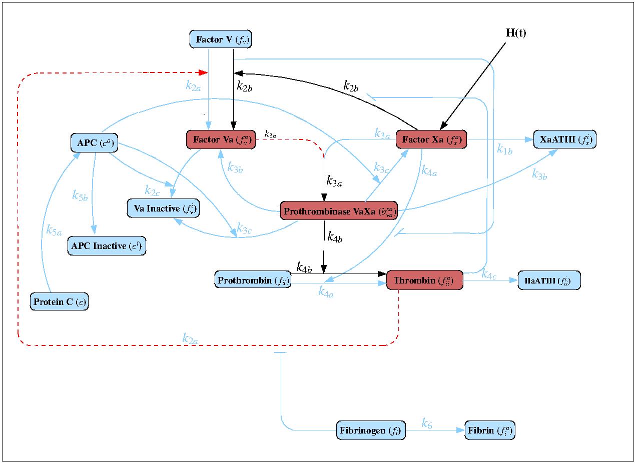 schematic3bima